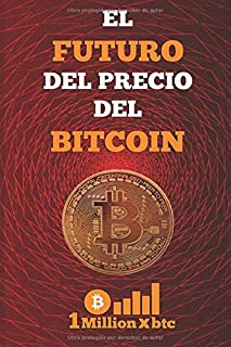 futuro precio bitcoin